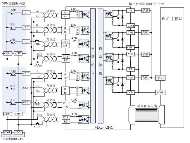 输出晶体管是被单独隔离的.